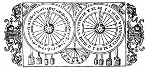 Astronomische Kalenderuhr